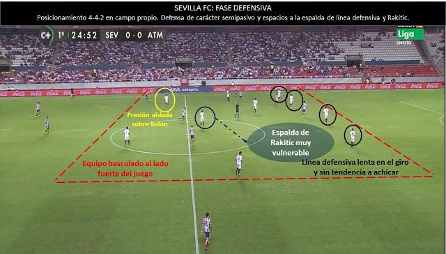 Sevilla FC 1