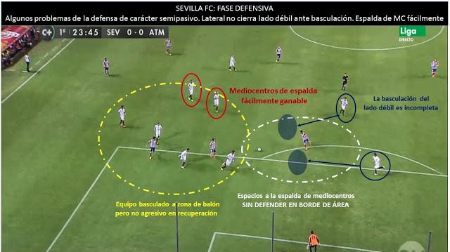 Sevilla Fc 3