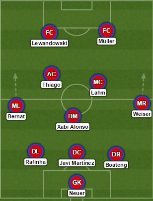 Bayern 3-5-2